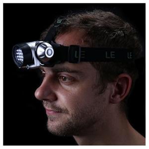 LE LED Headlamp, 4 Lighting Modes, Lightweight Headlight, Helmet Light